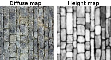 Links die Textur, rechts eine Height Map.